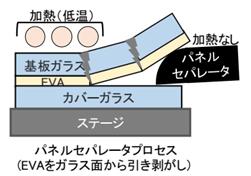 図8_パネルセパレータ