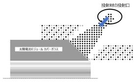 図9_ブラスト工法